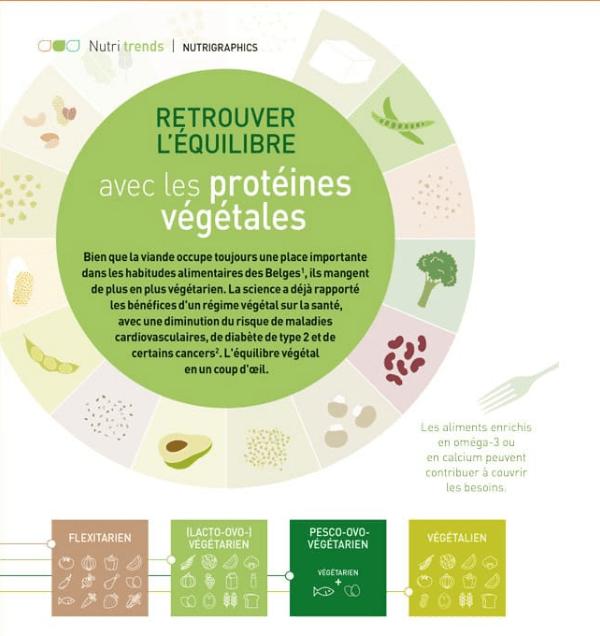 Les alternatives à la viande ? Carnet de recettes de Zoé Simon
